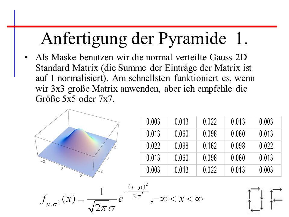 Anfertigung der Pyramide 1. Als Maske benutzen wir die normal verteilte Gauss 2D Standard Matrix (die Summe der Einträge der Matrix ist auf 1 normalis