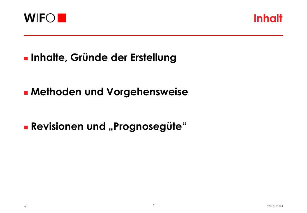 Peter Huber Die Vorrausschätzung der realen Rohwertschöpfung der österreichischen Bundesländer des WIFO WIFO 30.11.2011