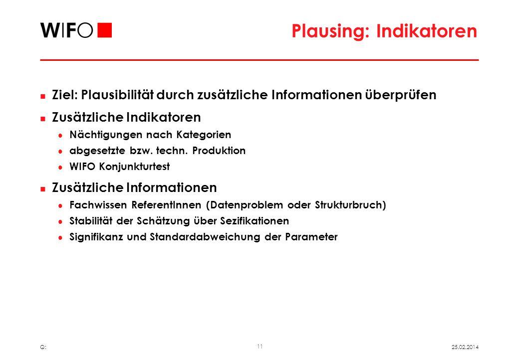 10 25.02.2014 Q: Signifikanz: Revision 2011/04