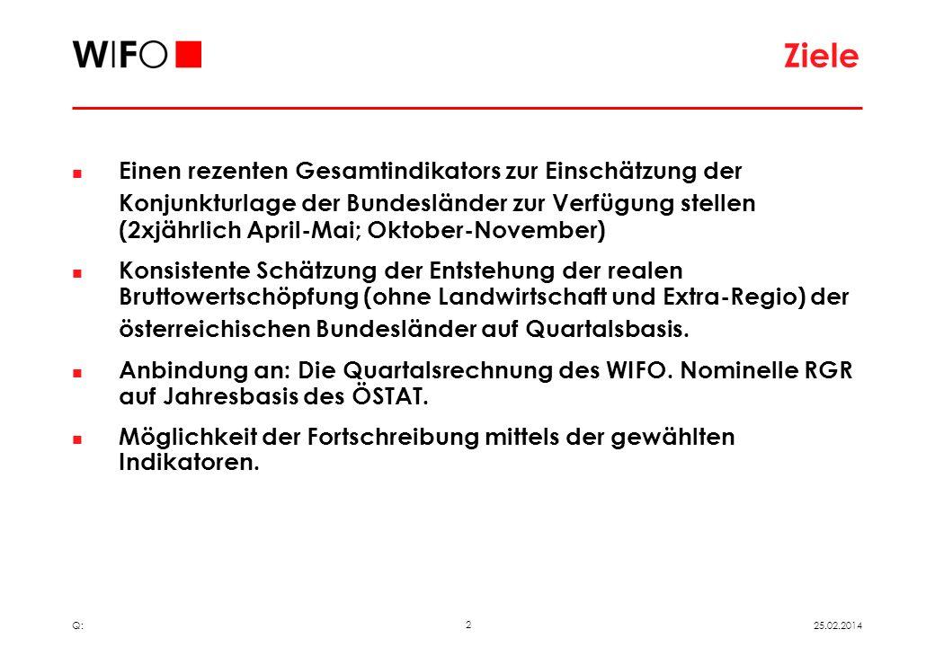 1 25.02.2014 Q: Inhalt Inhalte, Gründe der Erstellung Methoden und Vorgehensweise Revisionen und Prognosegüte