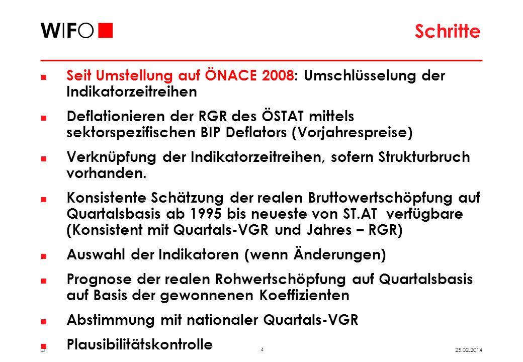 3 25.02.2014 Q: Informationen ST.AT nominelle BWS aus RGR (t-24) Quartals VGR April – Mai Termin vorläufige von WIFO Oktober – November endgültige für