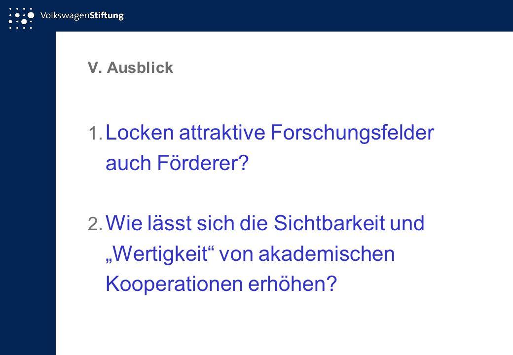 V.Ausblick 1. Locken attraktive Forschungsfelder auch Förderer.