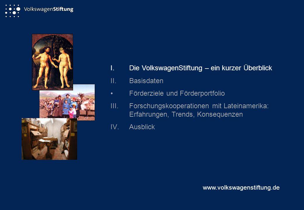 I. Die VolkswagenStiftung – ein kurzer Überblick II.Basisdaten Förderziele und Förderportfolio III.Forschungskooperationen mit Lateinamerika: Erfahrun
