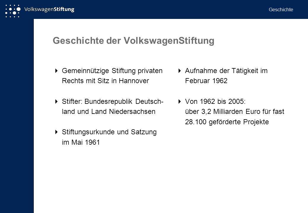 Geschichte der VolkswagenStiftung Gemeinnützige Stiftung privaten Rechts mit Sitz in Hannover Stifter: Bundesrepublik Deutsch- land und Land Niedersac