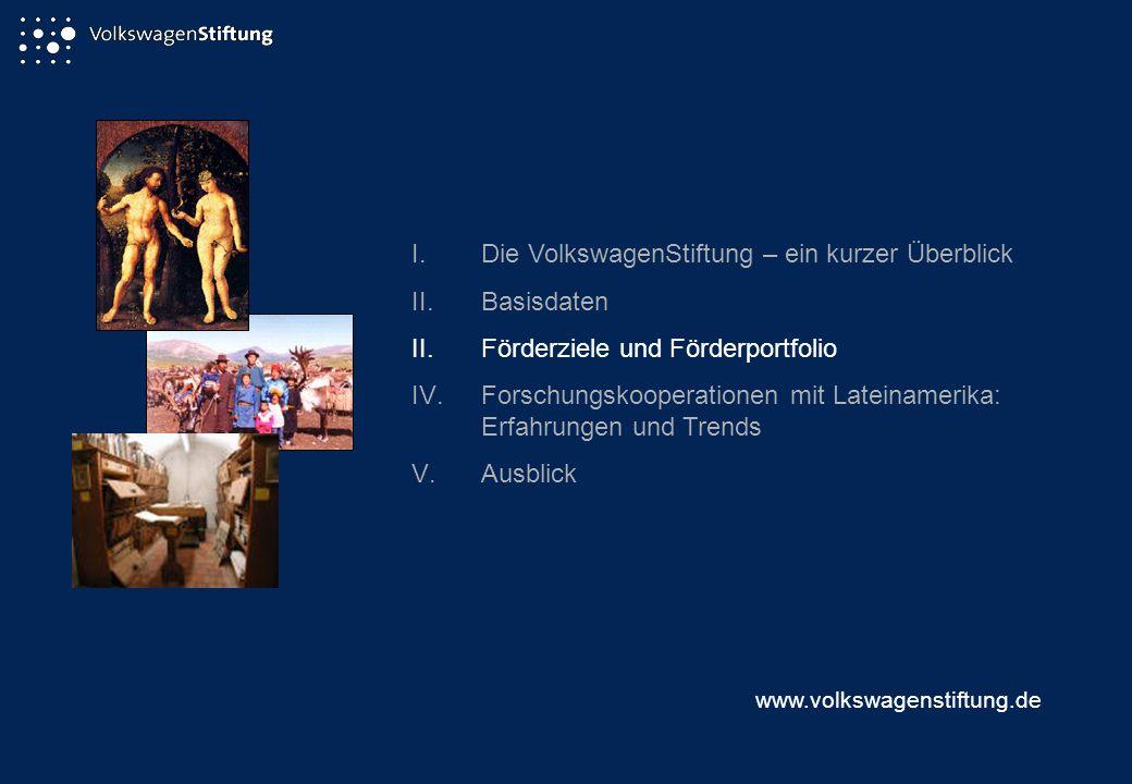 I.Die VolkswagenStiftung – ein kurzer Überblick II.Basisdaten II.Förderziele und Förderportfolio IV.Forschungskooperationen mit Lateinamerika: Erfahrungen und Trends V.Ausblick www.volkswagenstiftung.de