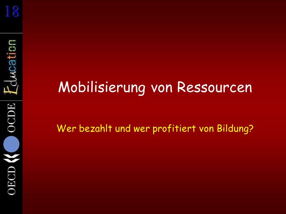 Mobilisierung von Ressourcen Wer bezahlt und wer profitiert von Bildung