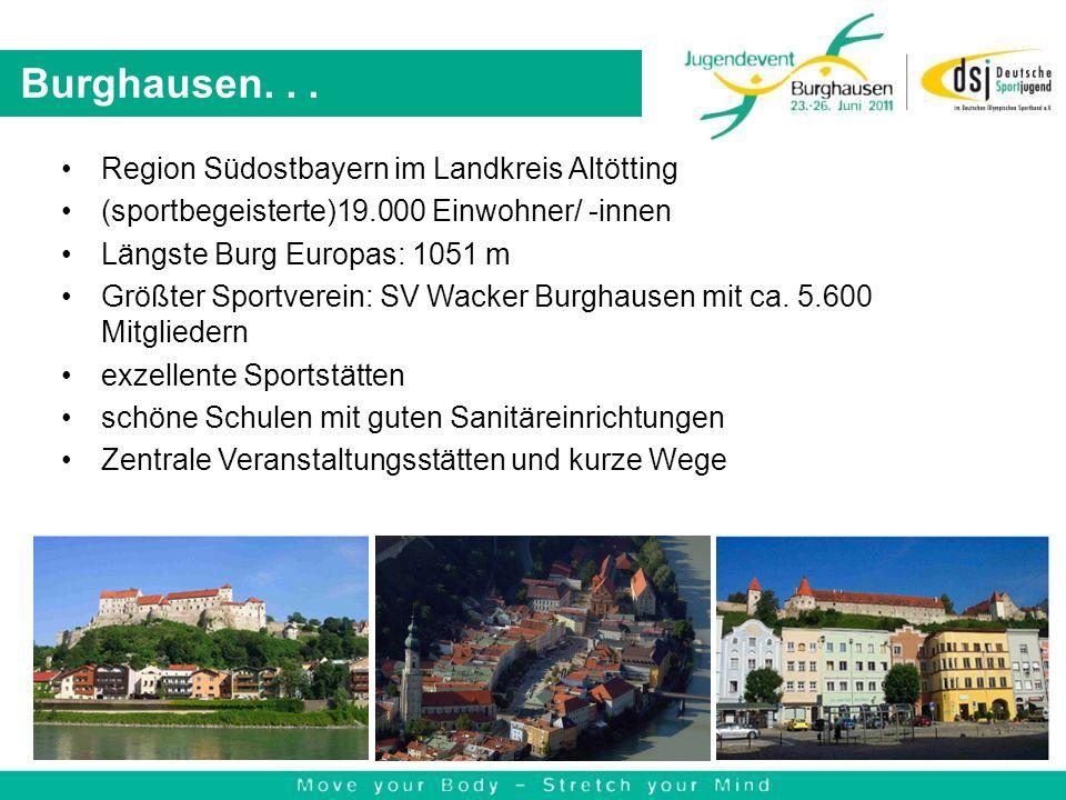 Region Südostbayern im Landkreis Altötting (sportbegeisterte)19.000 Einwohner/ -innen Längste Burg Europas: 1051 m Größter Sportverein: SV Wacker Burg
