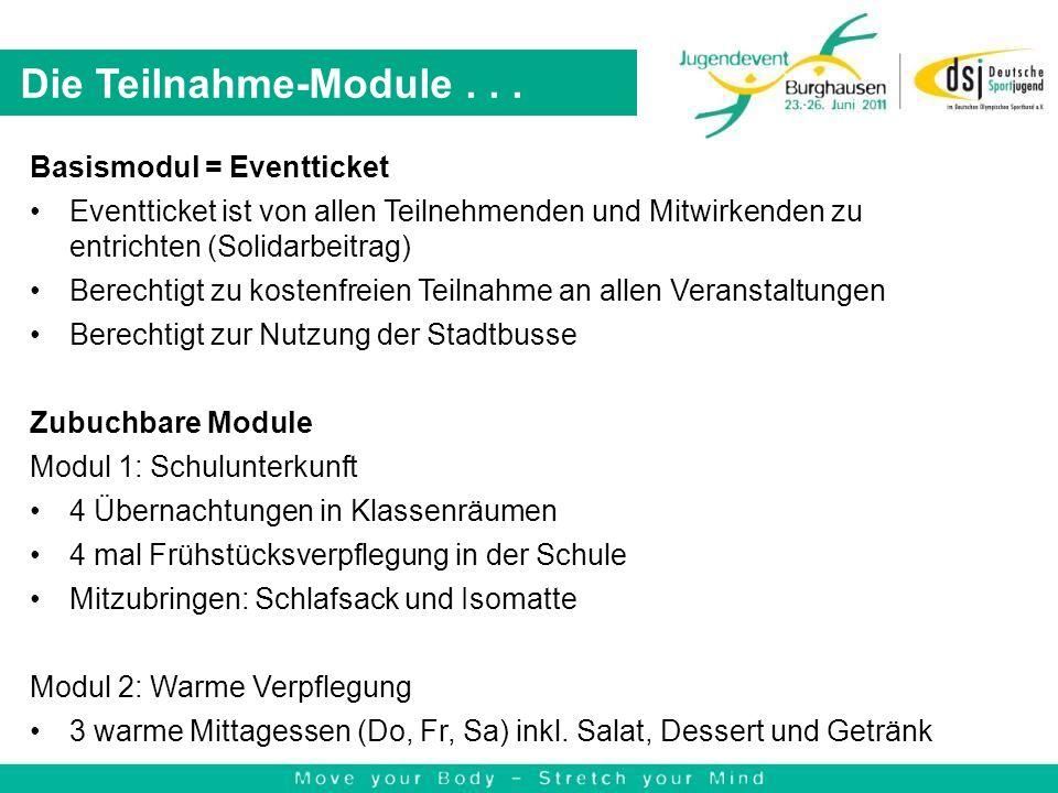 Die Teilnahme-Module... Basismodul = Eventticket Eventticket ist von allen Teilnehmenden und Mitwirkenden zu entrichten (Solidarbeitrag) Berechtigt zu