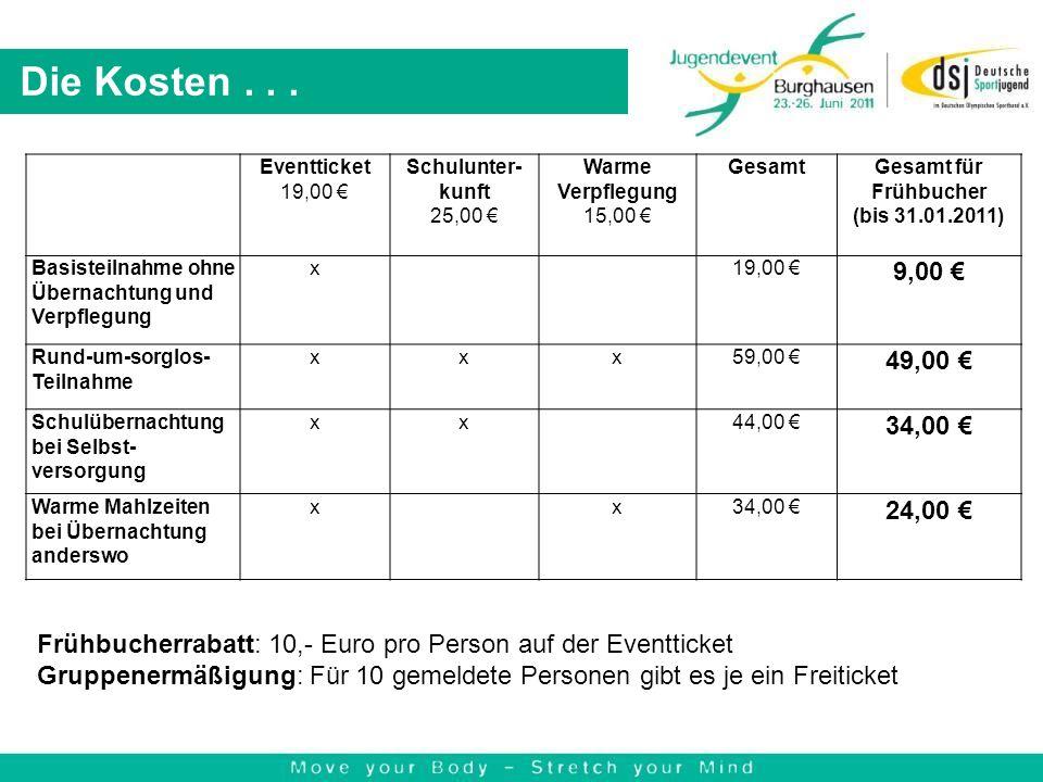 Die Kosten... Eventticket 19,00 Schulunter- kunft 25,00 Warme Verpflegung 15,00 GesamtGesamt für Frühbucher (bis 31.01.2011) Basisteilnahme ohne Übern