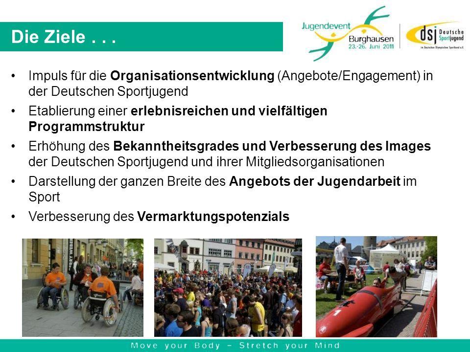 Die Ziele... Impuls für die Organisationsentwicklung (Angebote/Engagement) in der Deutschen Sportjugend Etablierung einer erlebnisreichen und vielfält