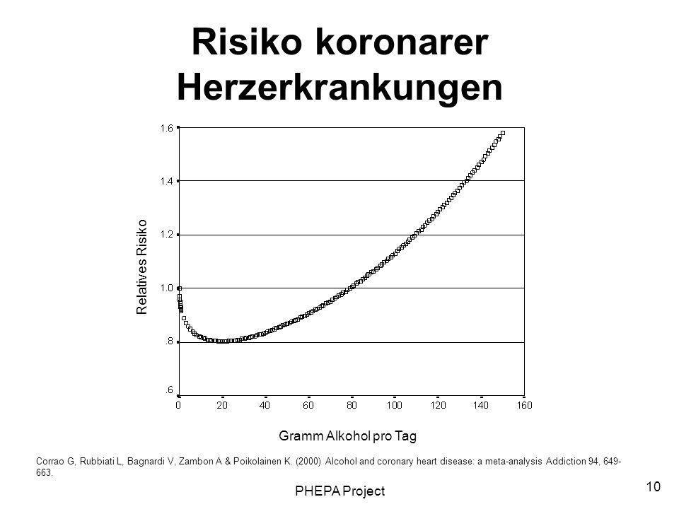 PHEPA Project 10 Risiko koronarer Herzerkrankungen Corrao G, Rubbiati L, Bagnardi V, Zambon A & Poikolainen K. (2000) Alcohol and coronary heart disea