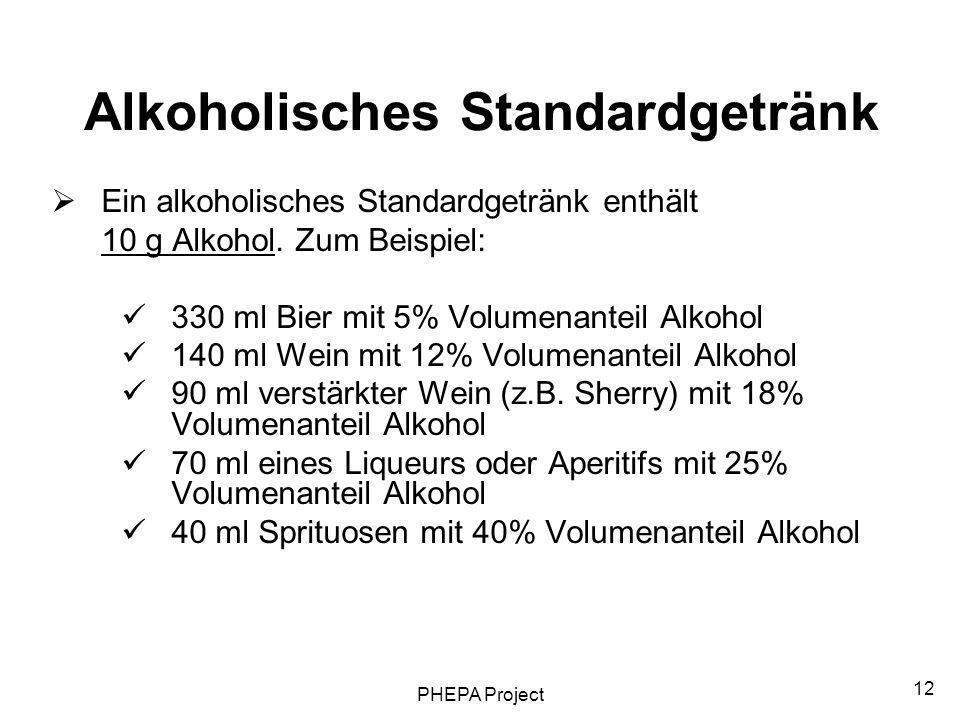 PHEPA Project 12 Alkoholisches Standardgetränk Ein alkoholisches Standardgetränk enthält 10 g Alkohol. Zum Beispiel: 330 ml Bier mit 5% Volumenanteil