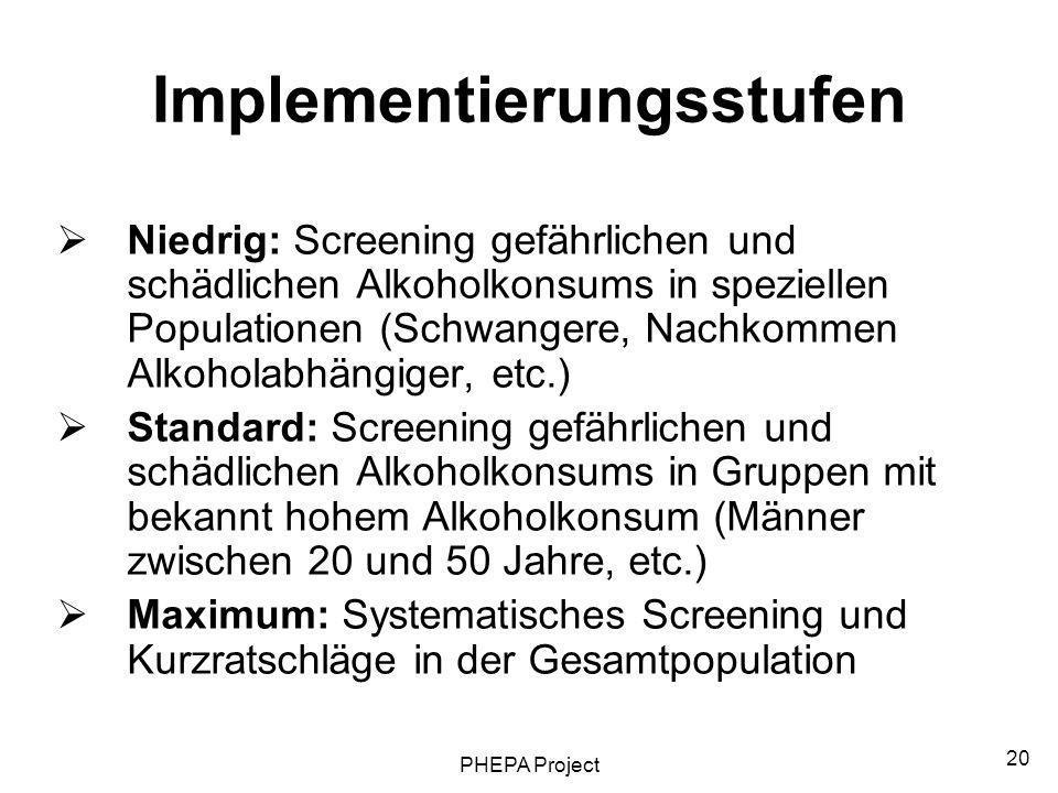 PHEPA Project 20 Implementierungsstufen Niedrig: Screening gefährlichen und schädlichen Alkoholkonsums in speziellen Populationen (Schwangere, Nachkom
