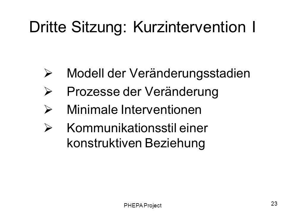 PHEPA Project 23 Dritte Sitzung: Kurzintervention I Modell der Veränderungsstadien Prozesse der Veränderung Minimale Interventionen Kommunikationsstil