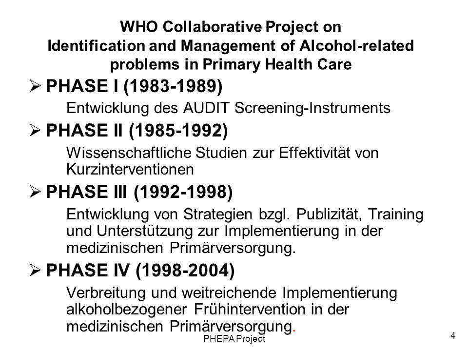 PHEPA Project 5 Projekt PHEPA Ziel: Die Integration gesundheitsfördernder Maßnahmen bei gefährlichem oder schädlichem Alkoholkonsum in die täglichen Arbeitsabläufe der primärmedizinischen Versorgung.