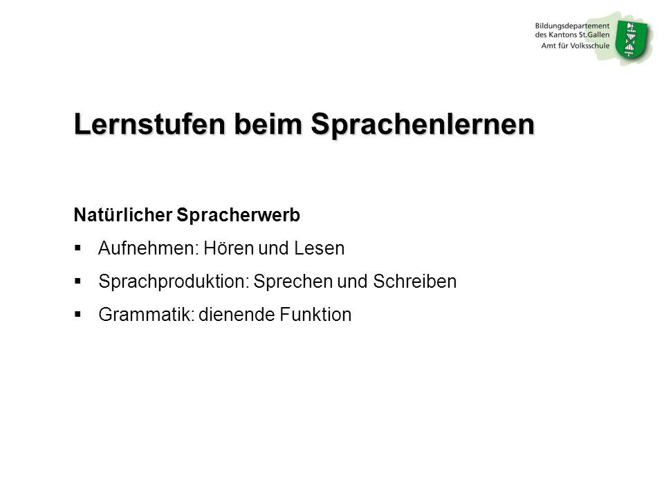 Lernstufen beim Sprachenlernen Natürlicher Spracherwerb Aufnehmen: Hören und Lesen Sprachproduktion: Sprechen und Schreiben Grammatik: dienende Funkti