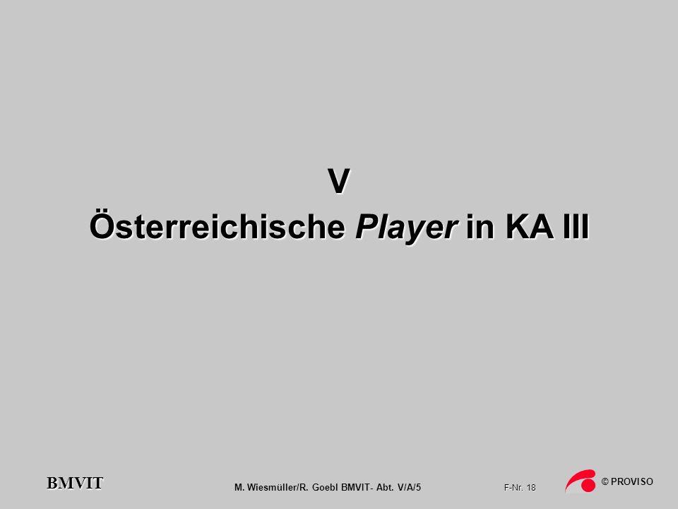 M. Wiesmüller/R. Goebl BMVIT- Abt. V/A/5 F-Nr. 18 © PROVISO BMVIT V Österreichische Player in KA III