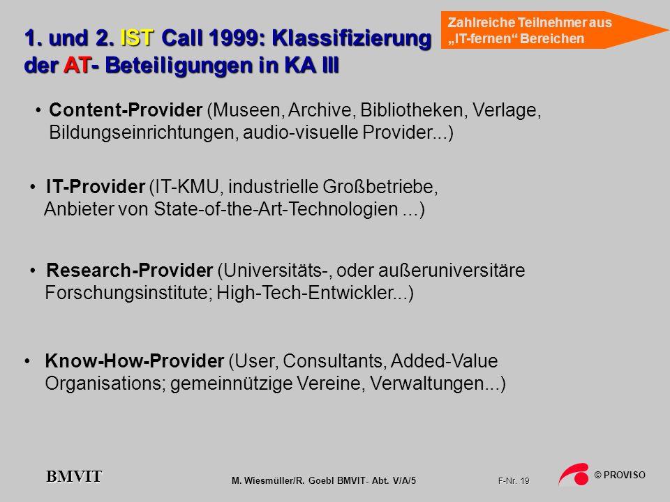 M. Wiesmüller/R. Goebl BMVIT- Abt. V/A/5 F-Nr. 19 © PROVISO BMVIT 1. und 2. IST Call 1999: Klassifizierung der AT- Beteiligungen in KA III Content-Pro