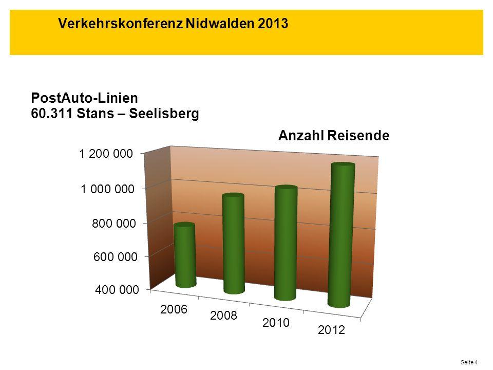 PostAuto-Linien 60.311 Stans – Seelisberg Anzahl Reisende Seite 4 Verkehrskonferenz Nidwalden 2013