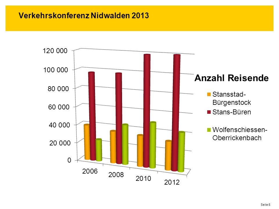 Seite 5 Verkehrskonferenz Nidwalden 2013