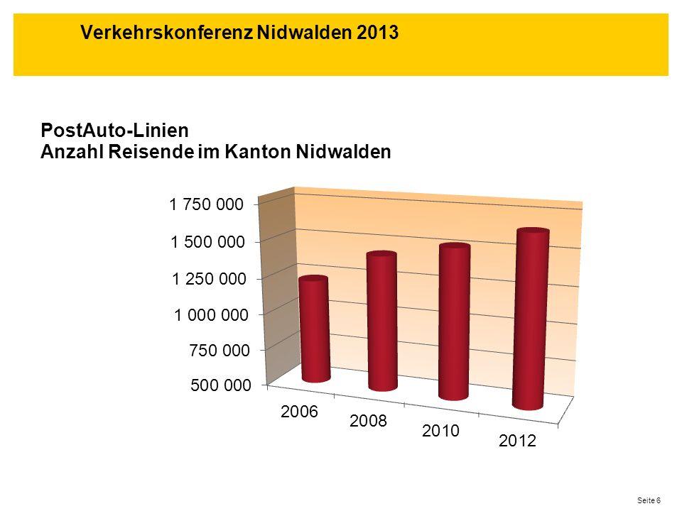 PostAuto-Linien Anzahl Reisende im Kanton Nidwalden Seite 6 Verkehrskonferenz Nidwalden 2013