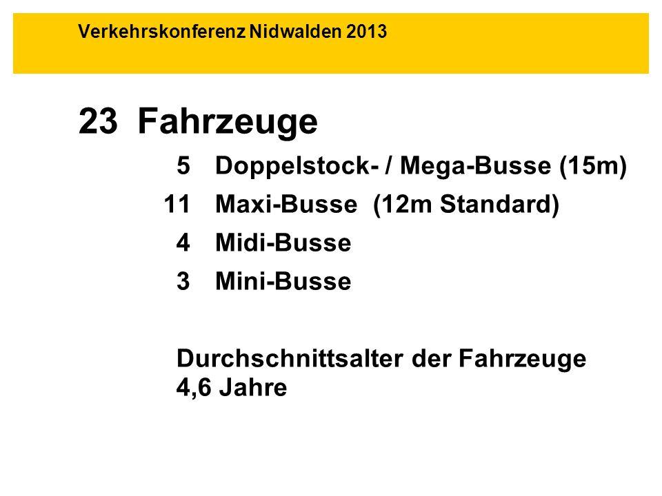 23Fahrzeuge 5 Doppelstock- / Mega-Busse (15m) 11 Maxi-Busse (12m Standard) 4Midi-Busse 3Mini-Busse Durchschnittsalter der Fahrzeuge 4,6 Jahre Verkehrs