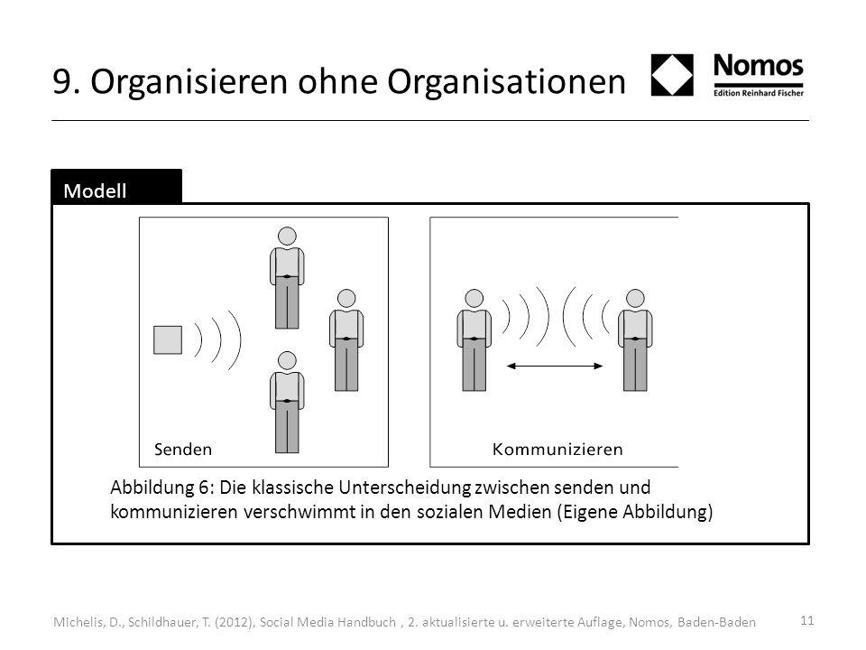 11 Modell Abbildung 6: Die klassische Unterscheidung zwischen senden und kommunizieren verschwimmt in den sozialen Medien (Eigene Abbildung) 9. Organi