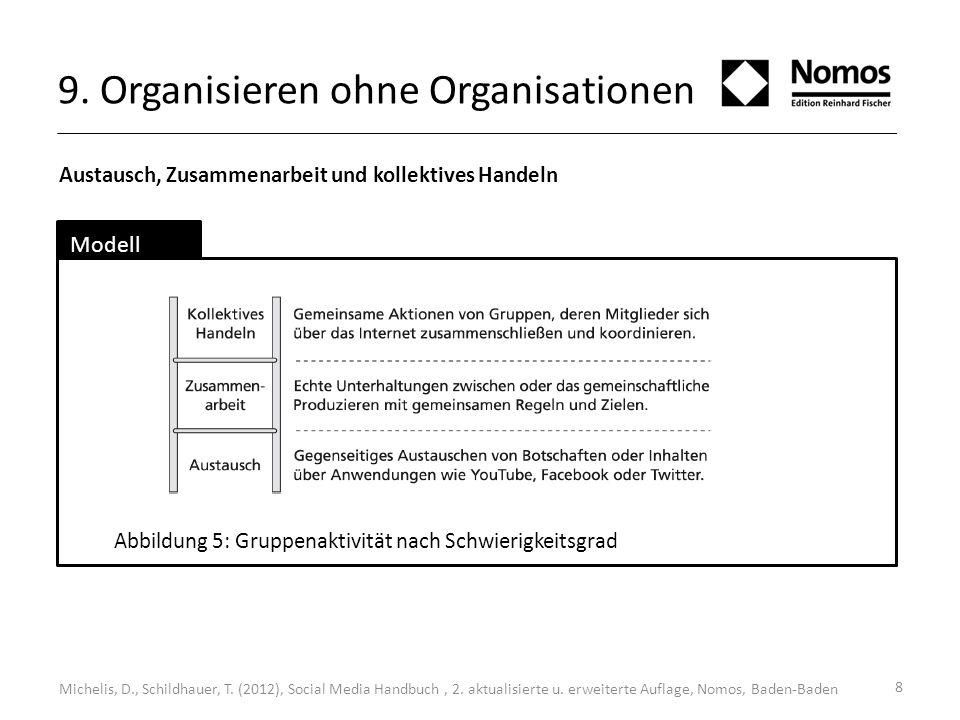 8 9. Organisieren ohne Organisationen Austausch, Zusammenarbeit und kollektives Handeln Modell Abbildung 5: Gruppenaktivität nach Schwierigkeitsgrad M