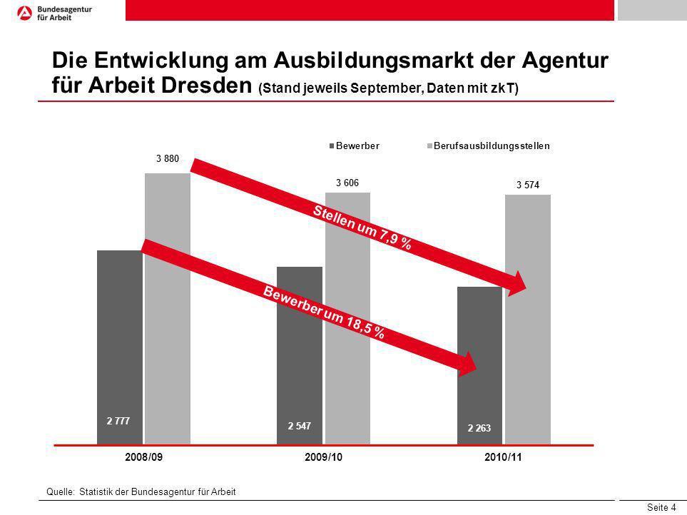 Seite 4 Die Entwicklung am Ausbildungsmarkt der Agentur für Arbeit Dresden (Stand jeweils September, Daten mit zkT) Quelle: Statistik der Bundesagentu