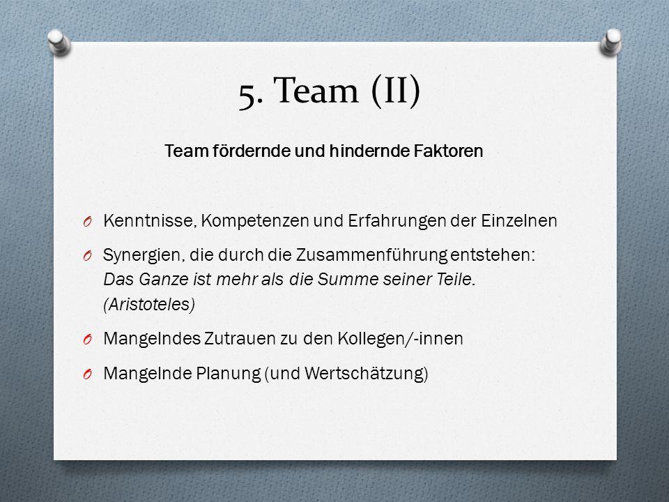 5. Team (II) Team fördernde und hindernde Faktoren O Kenntnisse, Kompetenzen und Erfahrungen der Einzelnen O Synergien, die durch die Zusammenführung