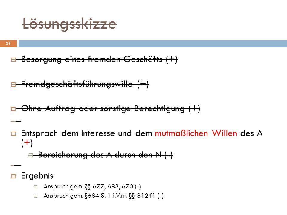 Lösungsskizze 31 Besorgung eines fremden Geschäfts (+) Fremdgeschäftsführungswille (+) Ohne Auftrag oder sonstige Berechtigung (+) Entsprach dem Inter