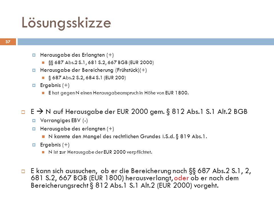 Lösungsskizze 37 Herausgabe des Erlangten (+) §§ 687 Abs.2 S.1, 681 S.2, 667 BGB (EUR 2000) Herausgabe der Bereicherung (Frühstück)(+) § 687 Abs.2 S.2