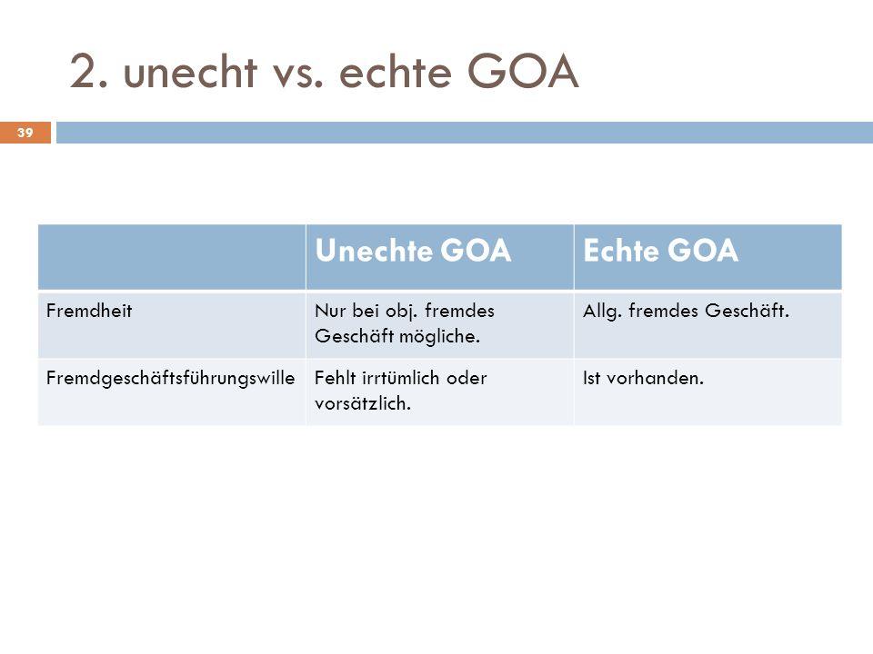 2. unecht vs. echte GOA 39 Unechte GOAEchte GOA FremdheitNur bei obj. fremdes Geschäft mögliche. Allg. fremdes Geschäft. FremdgeschäftsführungswilleFe