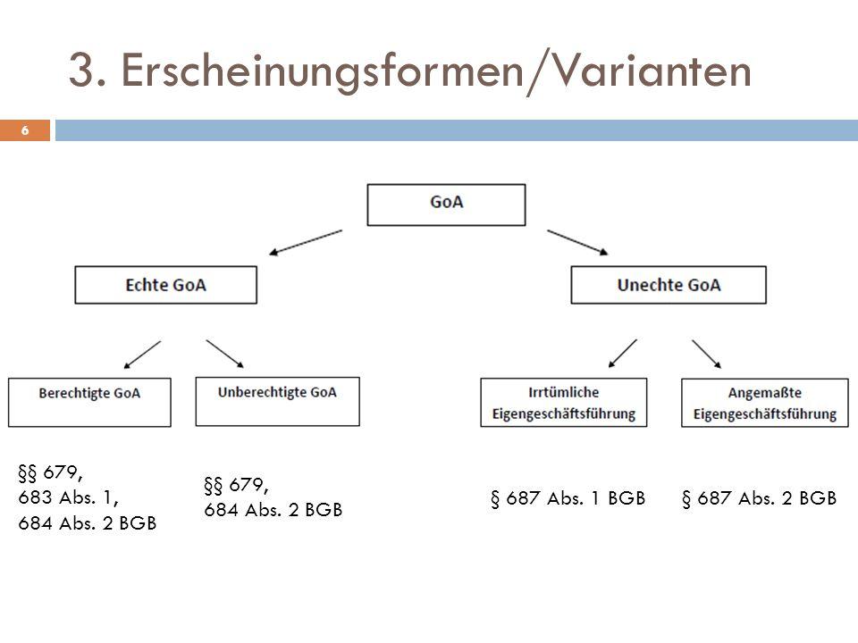 Lösungsskizze 37 Herausgabe des Erlangten (+) §§ 687 Abs.2 S.1, 681 S.2, 667 BGB (EUR 2000) Herausgabe der Bereicherung (Frühstück)(+) § 687 Abs.2 S.2, 684 S.1 (EUR 200) Ergebnis (+) E hat gegen N einen Herausgabeanspruch in Höhe von EUR 1800.
