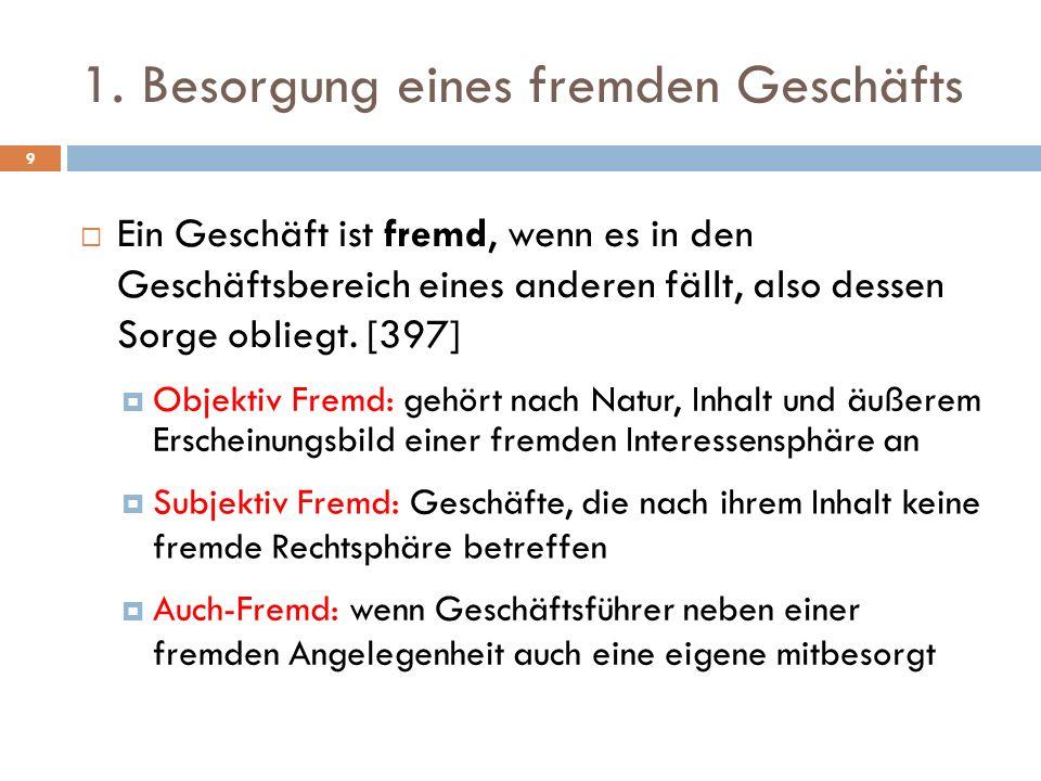 1.Ansprüche des Geschäftsführers 20 Ersatz seiner Aufwendungen §§ 683 S.