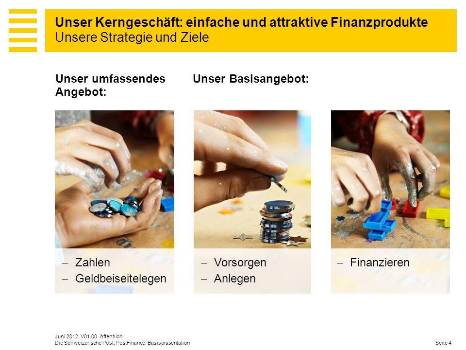 Juni 2012 V01.00 öffentlich Seite 4Die Schweizerische Post, PostFinance, Basispräsentation Unser Basisangebot:Unser umfassendes Angebot: Vorsorgen Anl
