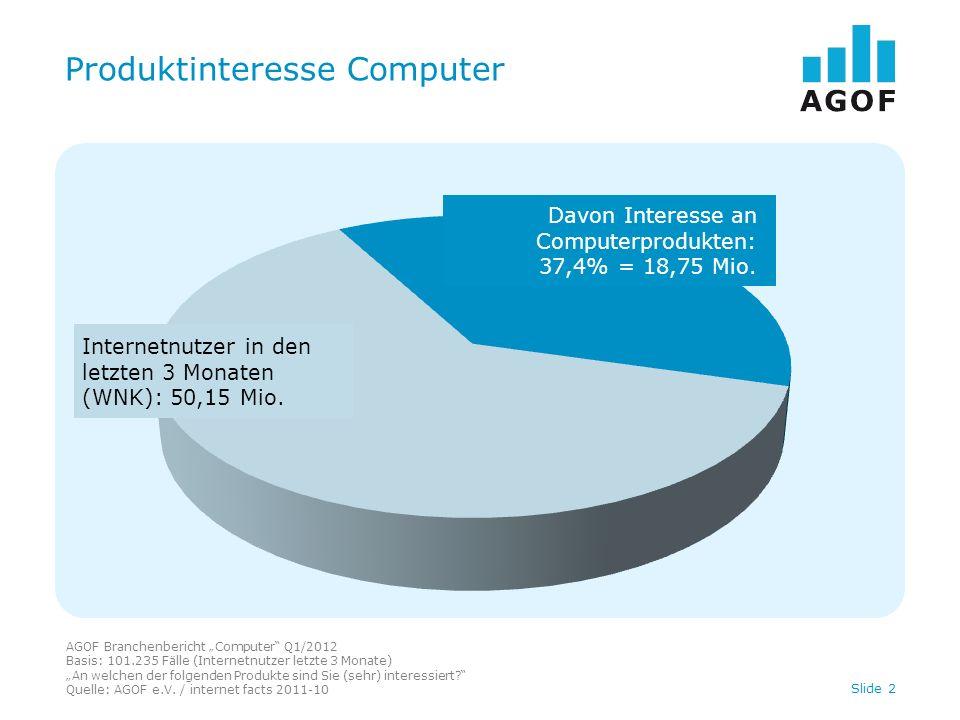 Produktinteresse Computer AGOF Branchenbericht Computer Q1/2012 Basis: 101.235 Fälle (Internetnutzer letzte 3 Monate) An welchen der folgenden Produkte sind Sie (sehr) interessiert.