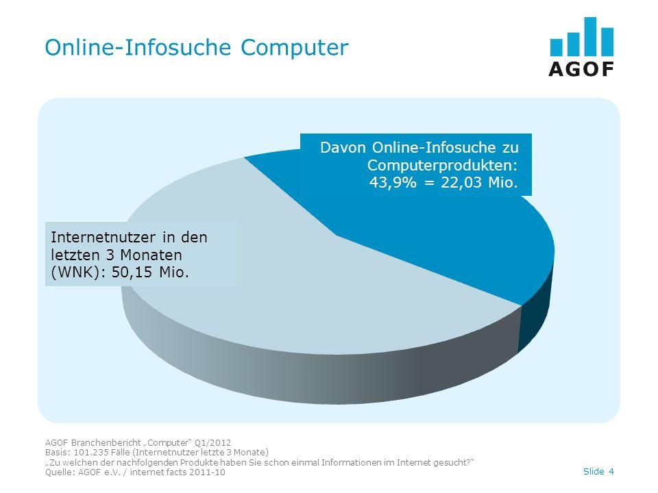 Online-Infosuche Computer AGOF Branchenbericht Computer Q1/2012 Basis: 101.235 Fälle (Internetnutzer letzte 3 Monate) Zu welchen der nachfolgenden Produkte haben Sie schon einmal Informationen im Internet gesucht.