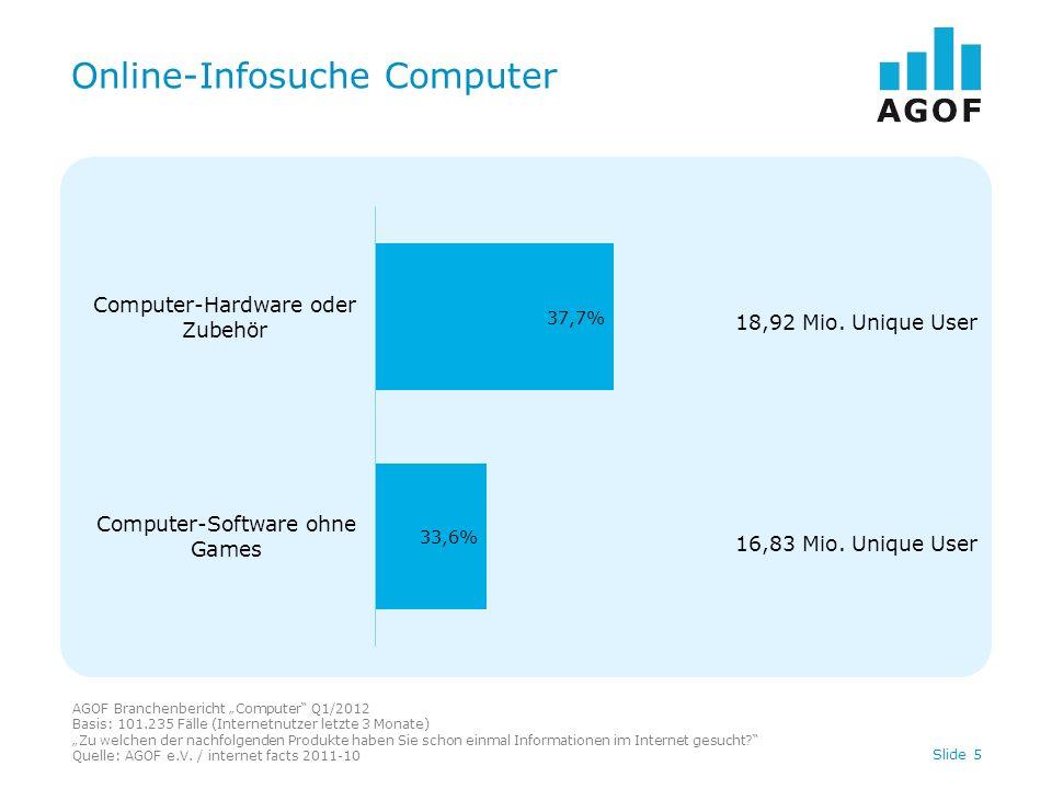 Online-Kauf Computer AGOF Branchenbericht Computer Q1/2012 Basis: 101.235 Fälle (Internetnutzer letzte 3 Monate) Haben Sie in den letzten 12 Monaten folgende Produkte über das Internet gekauft.
