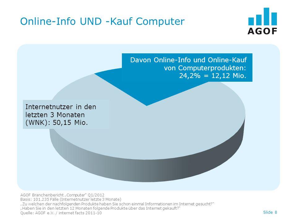 Online-Info UND -Kauf Computer AGOF Branchenbericht Computer Q1/2012 Basis: 101.235 Fälle (Internetnutzer letzte 3 Monate) Zu welchen der nachfolgenden Produkte haben Sie schon einmal Informationen im Internet gesucht.