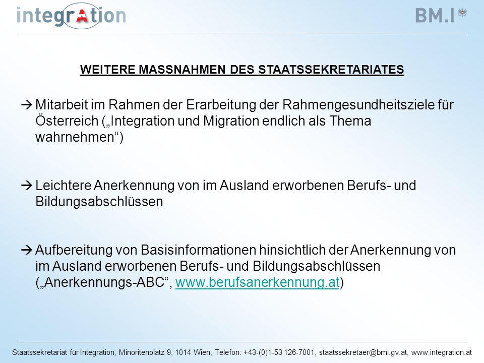 Staatssekretariat für Integration, Minoritenplatz 9, 1014 Wien, Telefon: +43-(0)1-53 126-7001, staatssekretaer@bmi.gv.at, www.integration.at WEITERE MASSNAHMEN DES STAATSSEKRETARIATES Mitarbeit im Rahmen der Erarbeitung der Rahmengesundheitsziele für Österreich (Integration und Migration endlich als Thema wahrnehmen) Leichtere Anerkennung von im Ausland erworbenen Berufs- und Bildungsabschlüssen Aufbereitung von Basisinformationen hinsichtlich der Anerkennung von im Ausland erworbenen Berufs- und Bildungsabschlüssen (Anerkennungs-ABC, www.berufsanerkennung.at)www.berufsanerkennung.at