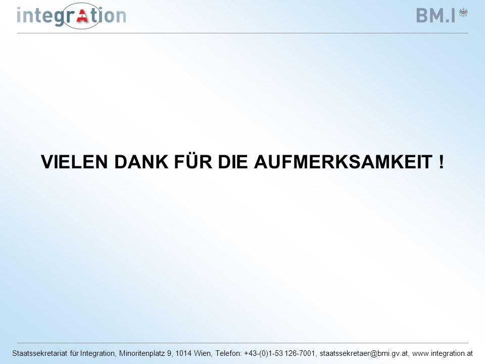 Staatssekretariat für Integration, Minoritenplatz 9, 1014 Wien, Telefon: +43-(0)1-53 126-7001, staatssekretaer@bmi.gv.at, www.integration.at VIELEN DANK FÜR DIE AUFMERKSAMKEIT !