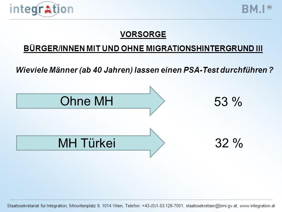 Staatssekretariat für Integration, Minoritenplatz 9, 1014 Wien, Telefon: +43-(0)1-53 126-7001, staatssekretaer@bmi.gv.at, www.integration.at VORSORGE BÜRGER/INNEN MIT UND OHNE MIGRATIONSHINTERGRUND III Wieviele Männer (ab 40 Jahren) lassen einen PSA-Test durchführen .