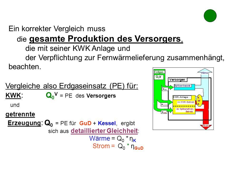 Ein korrekter Vergleich muss die gesamte Produktion des Versorgers, die mit seiner KWK Anlage und der Verpflichtung zur Fernwärmelieferung zusammenhän
