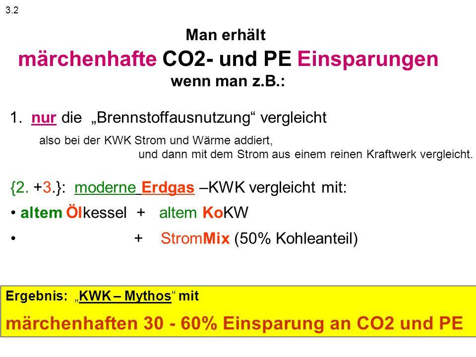 Man erhält märchenhafte CO2- und PE Einsparungen wenn man z.B.: {2. +3.}: moderne Erdgas –KWK vergleicht mit: altem Ölkessel + altem KoKW + StromMix (