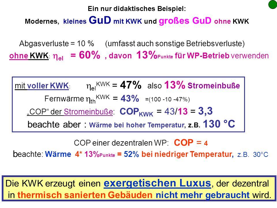 Ein nur didaktisches Beispiel: Modernes, kleines GuD mit KWK und großes GuD ohne KWK Abgasverluste = 10 % (umfasst auch sonstige Betriebsverluste) ohn