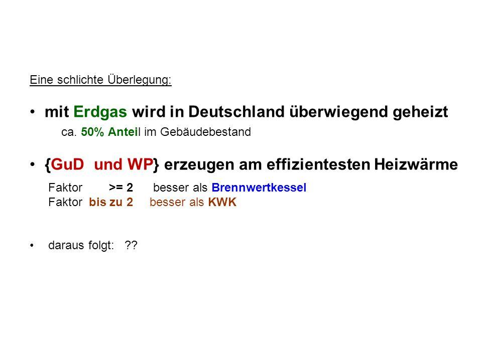 Eine schlichte Überlegung: mit Erdgas wird in Deutschland überwiegend geheizt ca. 50% Anteil im Gebäudebestand {GuD und WP} erzeugen am effizientesten