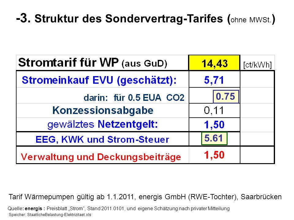 -3. Struktur des Sondervertrag-Tarifes ( ohne MWSt. ) Quelle: energis : Preisblatt Strom, Stand 2011.0101, und eigene Schätzung nach privater Mitteilu