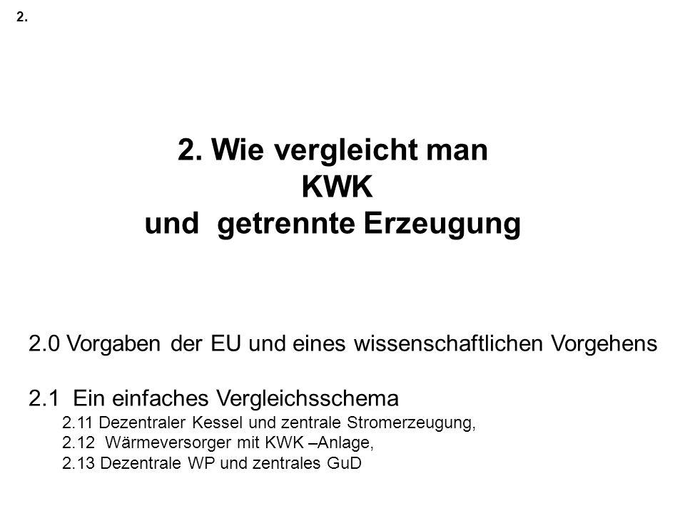 2. Wie vergleicht man KWK und getrennte Erzeugung 2. 2.0 Vorgaben der EU und eines wissenschaftlichen Vorgehens 2.1 Ein einfaches Vergleichsschema 2.1