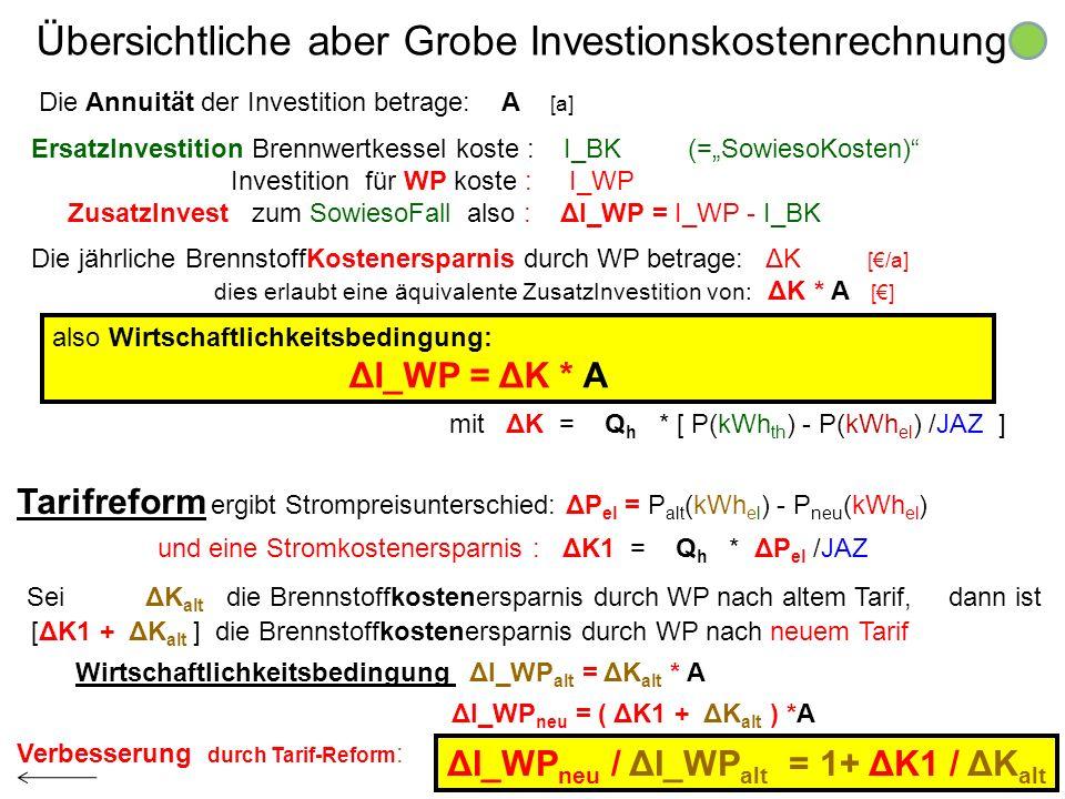 Die Annuität der Investition betrage: A [a] ErsatzInvestition Brennwertkessel koste : I_BK (=SowiesoKosten) Investition für WP koste : I_WP ZusatzInve